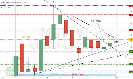 MGT: The long dreaded pennant