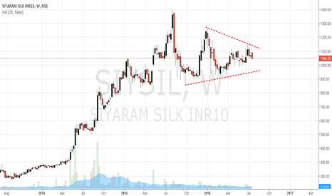 SIYSIL: Siyaram Silk Mills..Long