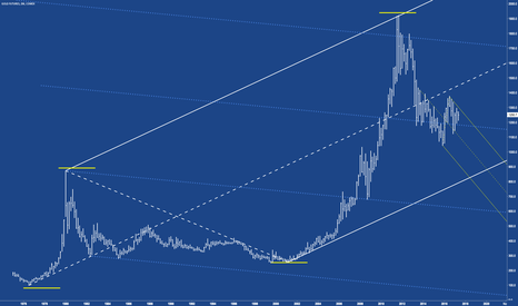 GC1!: GOLD  - GC In a higher perspective flow.