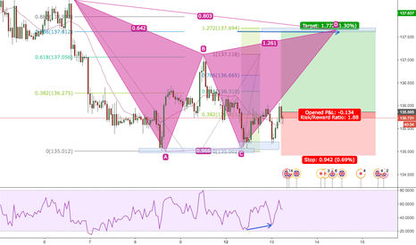 GBPJPY: buy to d completion
