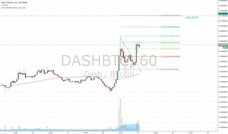 DASHBTC: Analise Dash