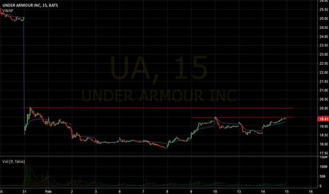 UA: Long idea for today