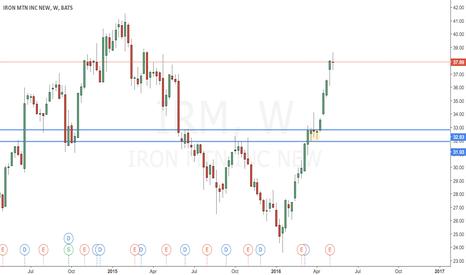 IRM: Iron Mtn Inc.