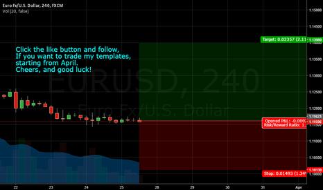 EURUSD: Target EURUSD for 28.03 - 01.04