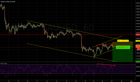 XAUUSD: XAUUSD: THIS IS A DIV INSIDE A ASCENDING CHANNEL