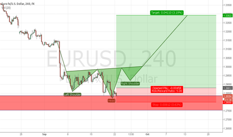 EURUSD: My view for end of september