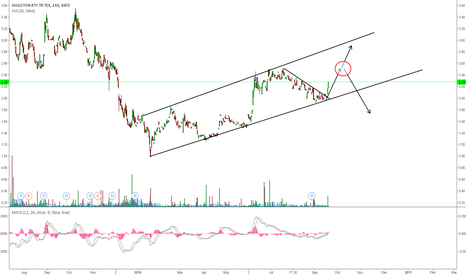 HGT: HGT: PAY ATTENTION TO THE RISING CHANNEL