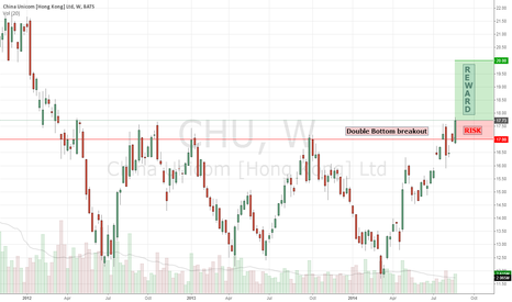 CHU: 140901 CHU - weekly Double Bottom breakout