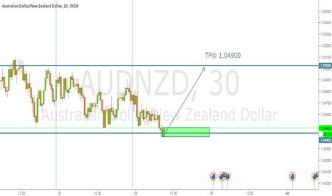 AUDNZD: AUDNZD BUY based on support and resistance