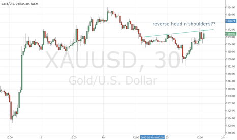 XAUUSD: Reverse Head n Shoulders??