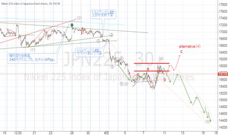 JPN225: Updated the worst case scenario reviewed 2.