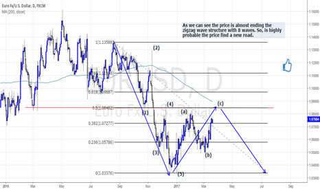 EURUSD: THE END OF A CYCLE, THE START OF A NEW ONE.