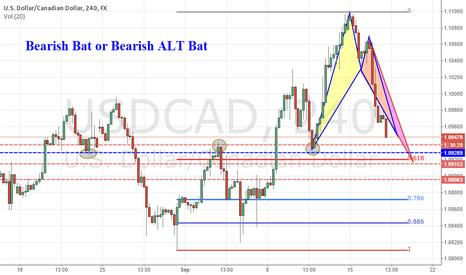 USDCAD: A Possible of Bearish Bat or Bearish ALT Bat USDCAD 4H TF