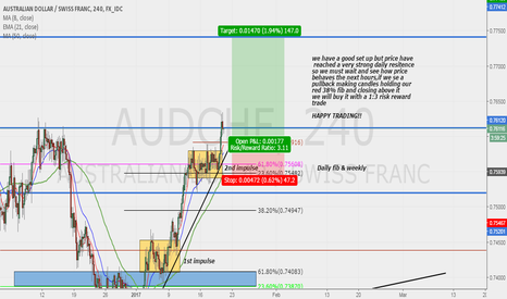 AUDCHF: AUDCHF POSSIBLE BUY!!