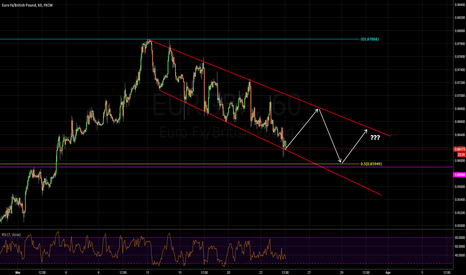 EURGBP: following the channel