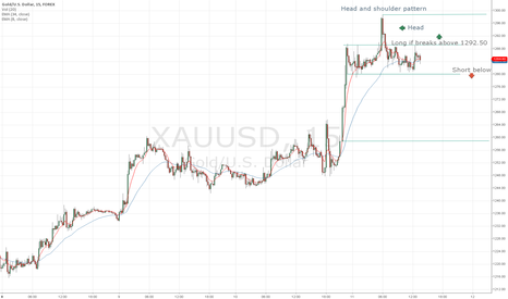 XAUUSD: Gold turning up