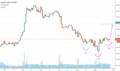XAUUSD: Reverse Head and Shoulders