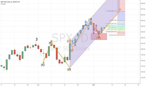 SPX: SPX - In a wave 5 pattern?