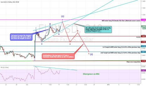 EURUSD: EURUSD Probable Leading Diagonal (Short)