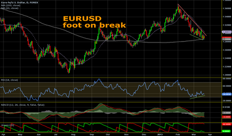 EURUSD: EURUSD - foot on the break