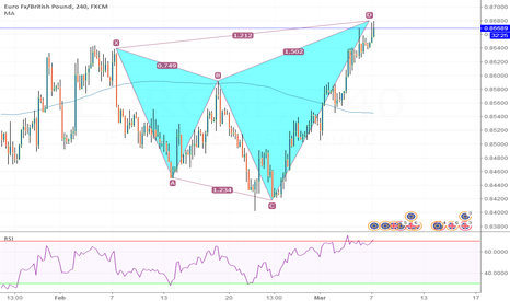 EURGBP: EUR/GBP 240 Possible Pattern