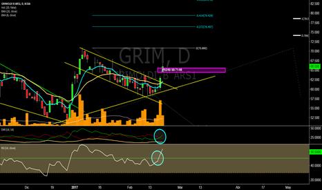 GRIM: Superando Resist F62/50