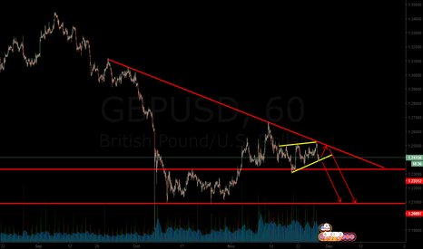 GBPUSD: the cable down for shure