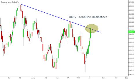 GOOG: Google at Daily Trendline Resistance