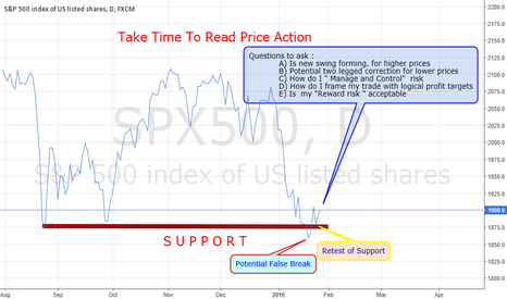 "SPX500: S&P ""TAKE TIME TO READ PRICE ACTION"