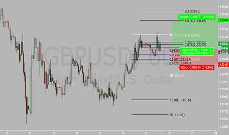 GBPUSD: GU Buy