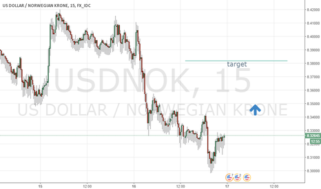 USDNOK: The Thursday USDNOK run