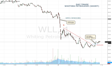 WLL: DAY TRADE