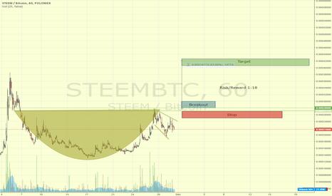STEEMBTC: STEEM Opportunity