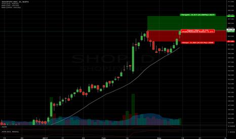SHOP: Long SHOP > $64.38