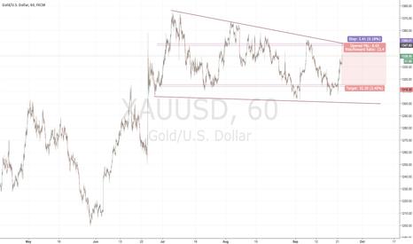 XAUUSD: Intraday S&D trade- GOLD Short