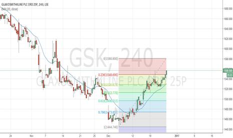 GSK: UK GLAXOSMITHKLINE, H4, Long