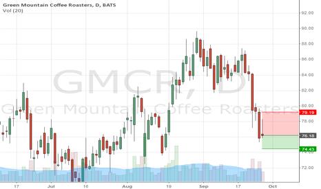GMCR: GMCR MA CROSS