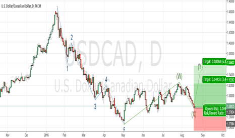 USDCAD: Long USD/CAD Elliot Wave