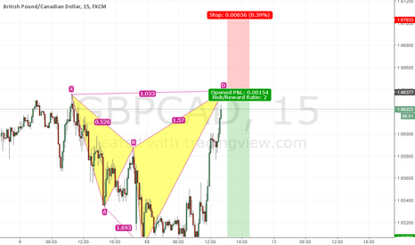 GBPCAD: sell gc