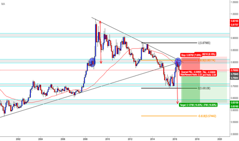 EURGBP: eg britain will stay technicals talk first