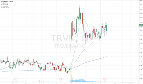 TRVN: Break out