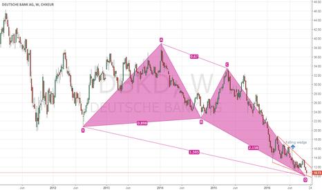 DBK: Deutsche Bank - Is the bottom in place