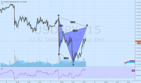 USDJPY: USDJPY: Potential Bearish Cypher pattern on a Bearish Trend.