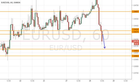 EURUSD: EurUsd short fino area 1,0390