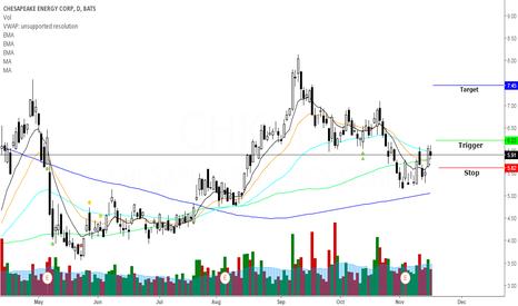 CHK: Bullish swing trade on CHK