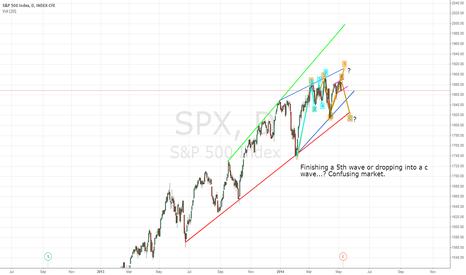 SPX: Cash is a good move.
