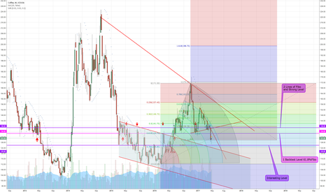KC1!: Coffee Ready for backtest?