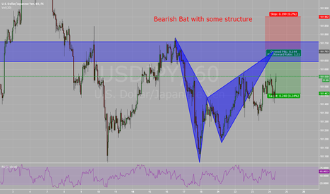 USDJPY: Bearish bat USDJPY 60m if we get past this double top