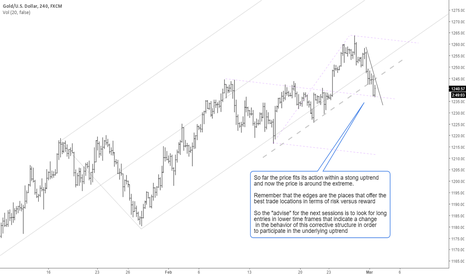 XAUUSD: Looking for long entries in GOLD