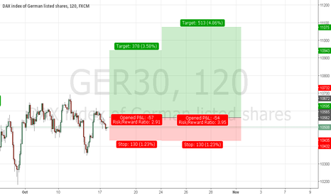 GER30: GER 30 LONG SETUP UNTIL AND OF THE OCTOBER